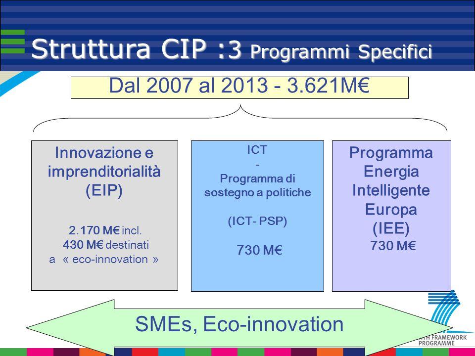 Struttura CIP : 3 Programmi Specifici Innovazione e imprenditorialità (EIP) 2.170 M incl. 430 M destinati a « eco-innovation » ICT - Programma di sost