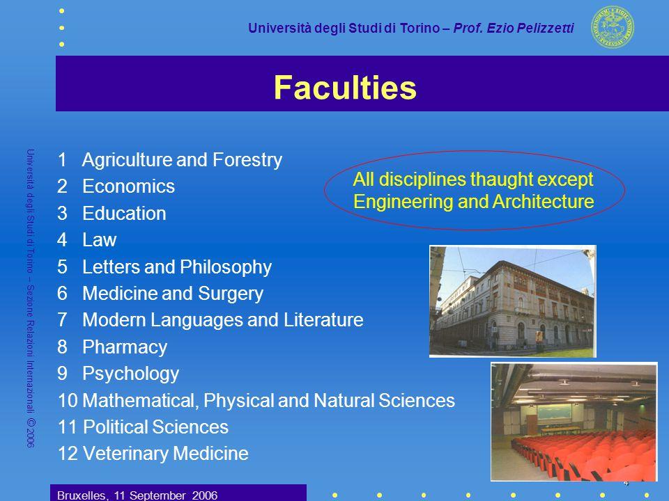 Bruxelles, 11 September 2006 Università degli Studi di Torino – Prof.