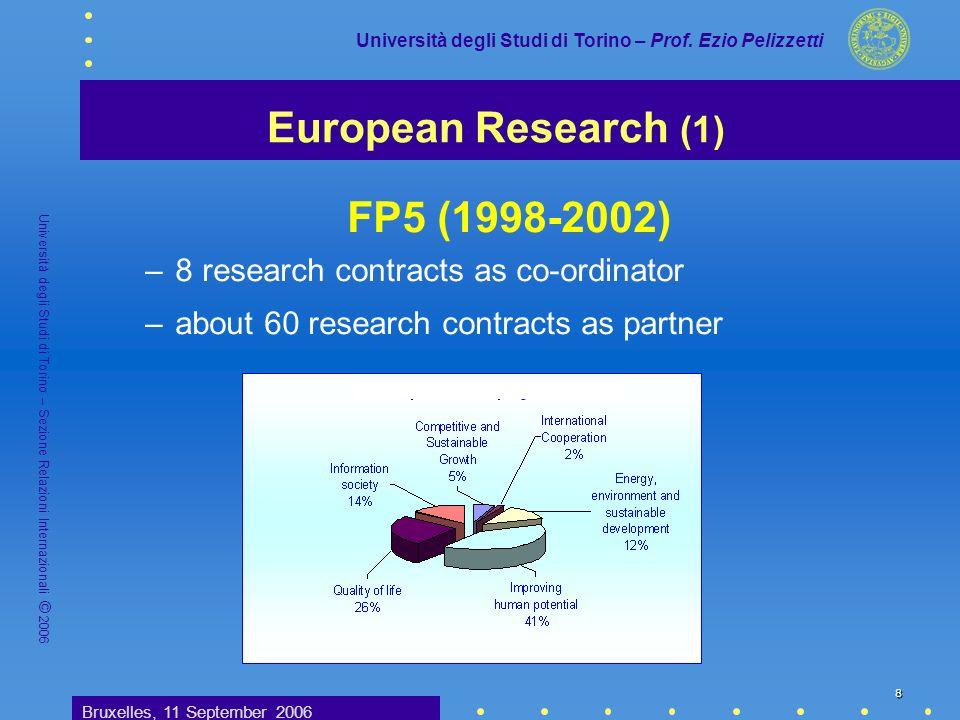 Bruxelles, 11 September 2006 Università degli Studi di Torino – Prof. Ezio Pelizzetti Università degli Studi di Torino – Sezione Relazioni Internazion