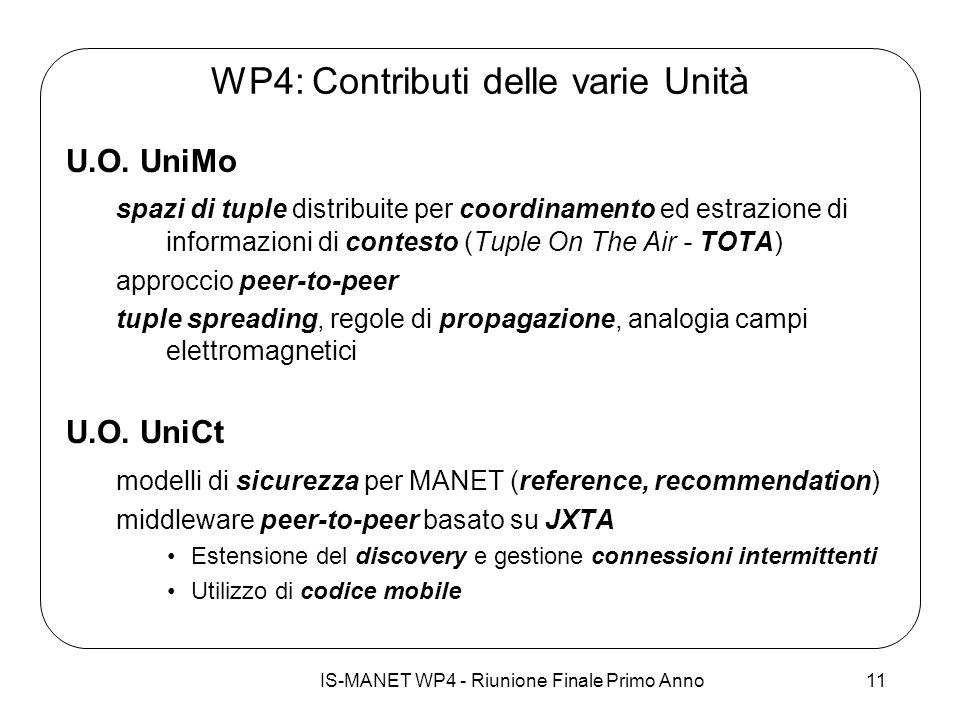 IS-MANET WP4 - Riunione Finale Primo Anno11 WP4: Contributi delle varie Unità U.O. UniMo spazi di tuple distribuite per coordinamento ed estrazione di