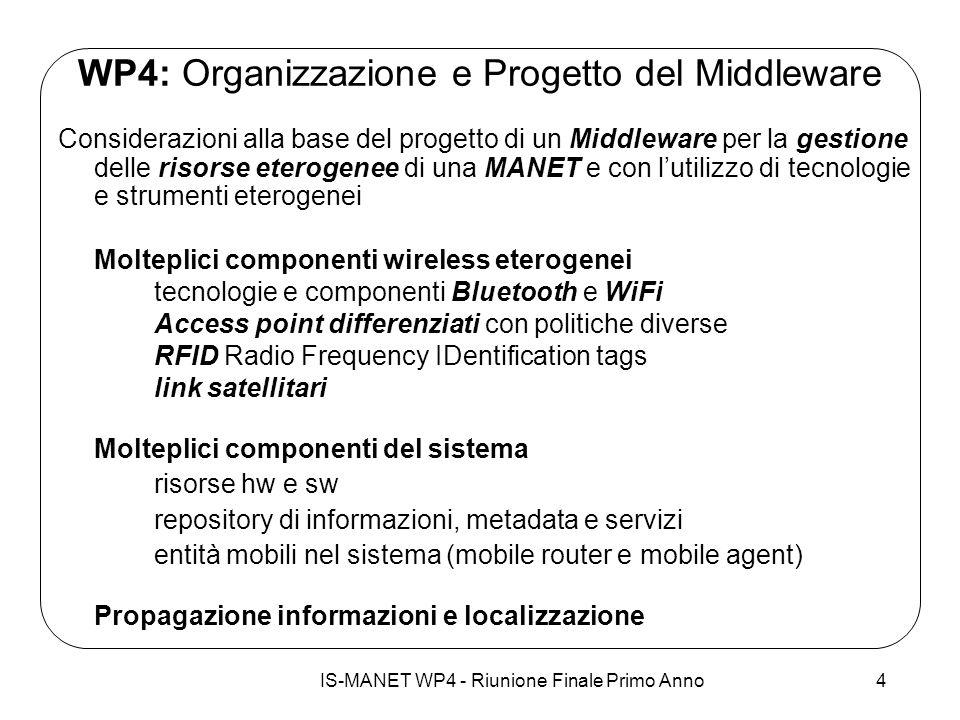 IS-MANET WP4 - Riunione Finale Primo Anno4 WP4: Organizzazione e Progetto del Middleware Considerazioni alla base del progetto di un Middleware per la