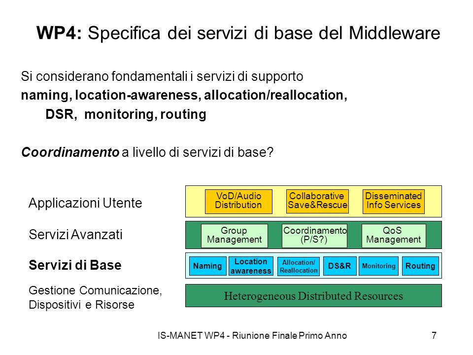 IS-MANET WP4 - Riunione Finale Primo Anno7 WP4: Specifica dei servizi di base del Middleware Si considerano fondamentali i servizi di supporto naming,