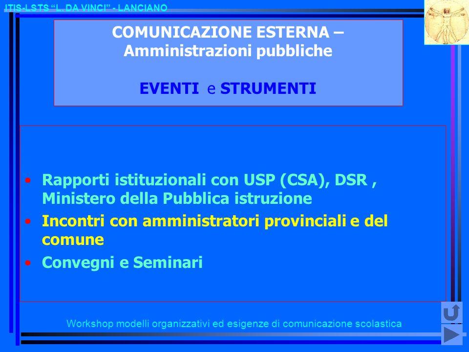 Workshop modelli organizzativi ed esigenze di comunicazione scolastica ITIS-LSTS L. DA VINCI - LANCIANO COMUNICAZIONE ESTERNA – Amministrazioni pubbli