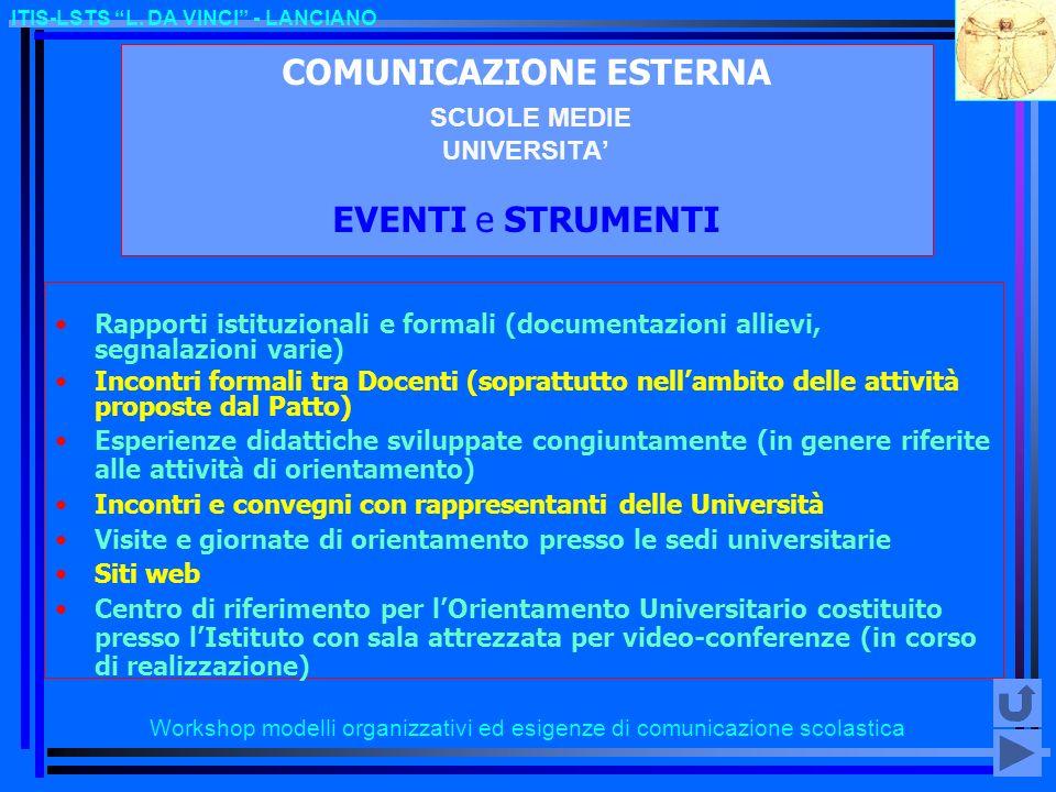 Workshop modelli organizzativi ed esigenze di comunicazione scolastica ITIS-LSTS L. DA VINCI - LANCIANO COMUNICAZIONE ESTERNA SCUOLE MEDIE UNIVERSITA