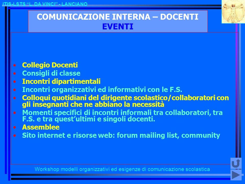 Workshop modelli organizzativi ed esigenze di comunicazione scolastica ITIS-LSTS L. DA VINCI - LANCIANO COMUNICAZIONE INTERNA – DOCENTI EVENTI Collegi