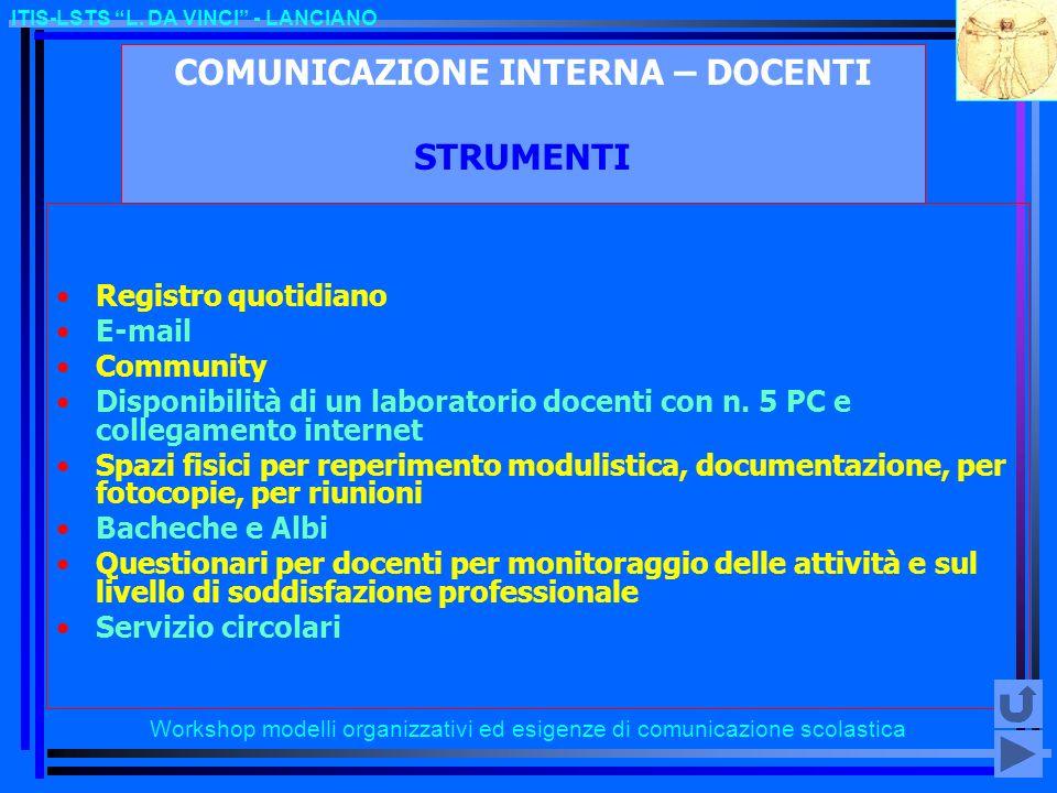 Workshop modelli organizzativi ed esigenze di comunicazione scolastica ITIS-LSTS L. DA VINCI - LANCIANO COMUNICAZIONE INTERNA – DOCENTI STRUMENTI Regi