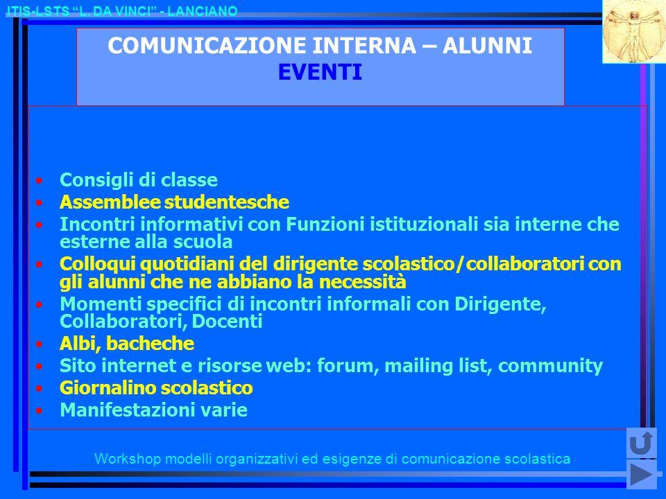 Workshop modelli organizzativi ed esigenze di comunicazione scolastica ITIS-LSTS L. DA VINCI - LANCIANO COMUNICAZIONE INTERNA – ALUNNI EVENTI Consigli