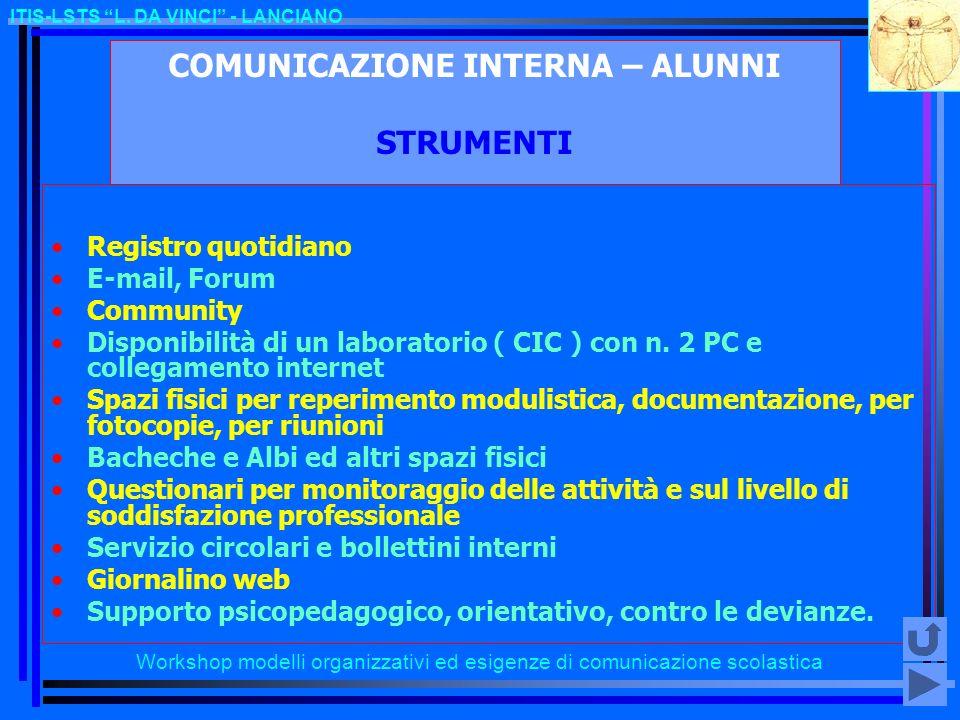Workshop modelli organizzativi ed esigenze di comunicazione scolastica ITIS-LSTS L. DA VINCI - LANCIANO COMUNICAZIONE INTERNA – ALUNNI STRUMENTI Regis