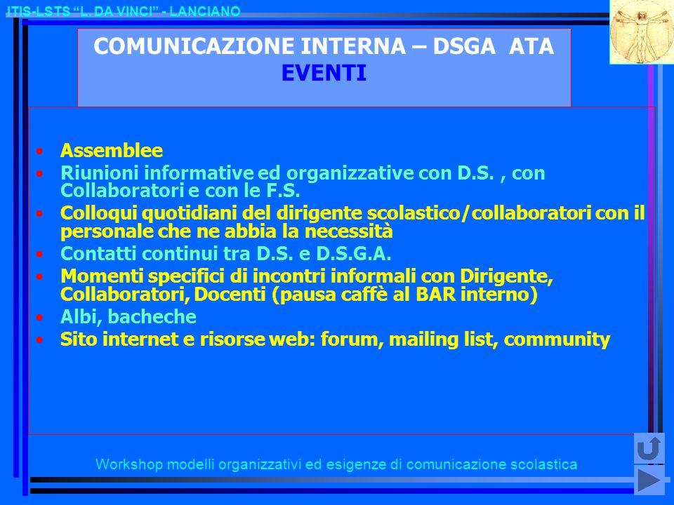Workshop modelli organizzativi ed esigenze di comunicazione scolastica ITIS-LSTS L. DA VINCI - LANCIANO COMUNICAZIONE INTERNA – DSGA ATA EVENTI Assemb
