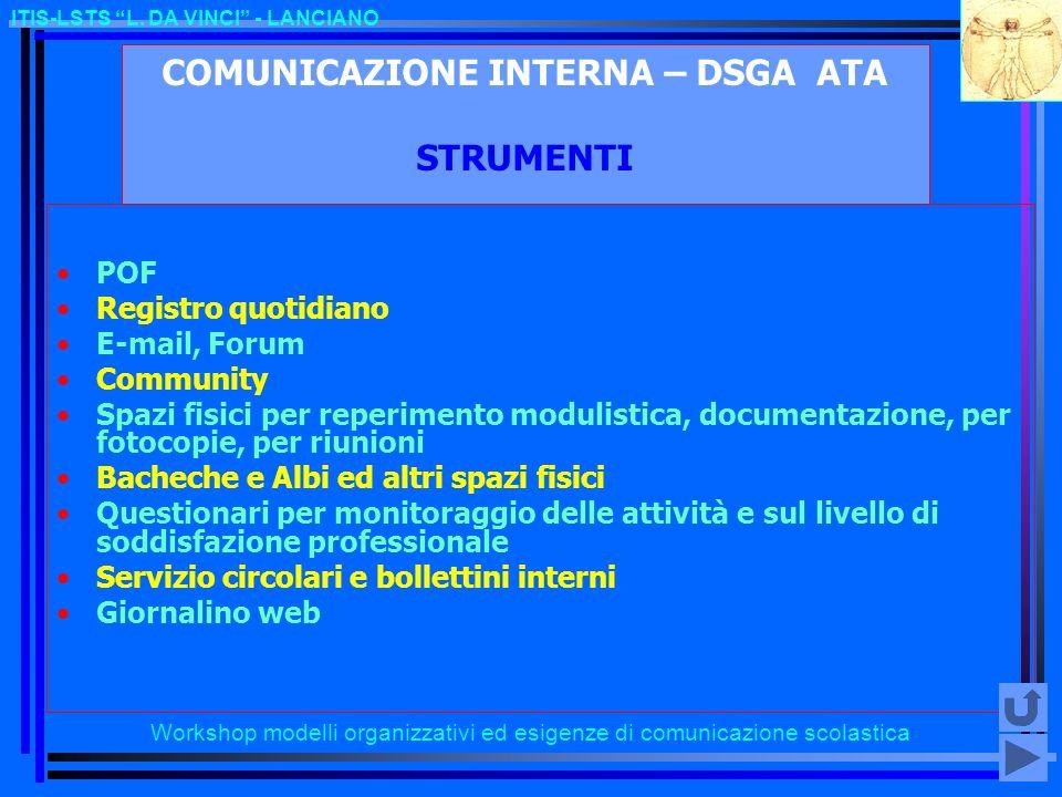 Workshop modelli organizzativi ed esigenze di comunicazione scolastica ITIS-LSTS L. DA VINCI - LANCIANO COMUNICAZIONE INTERNA – DSGA ATA STRUMENTI POF
