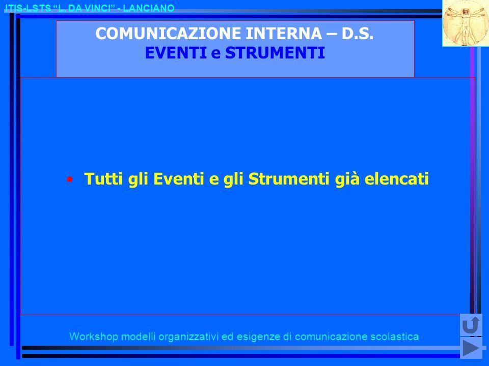 Workshop modelli organizzativi ed esigenze di comunicazione scolastica ITIS-LSTS L. DA VINCI - LANCIANO COMUNICAZIONE INTERNA – D.S. EVENTI e STRUMENT