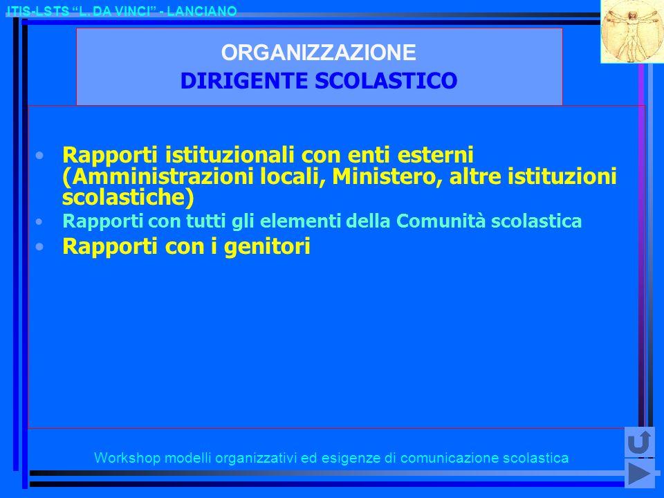 Workshop modelli organizzativi ed esigenze di comunicazione scolastica ITIS-LSTS L. DA VINCI - LANCIANO ORGANIZZAZIONE DIRIGENTE SCOLASTICO Rapporti i