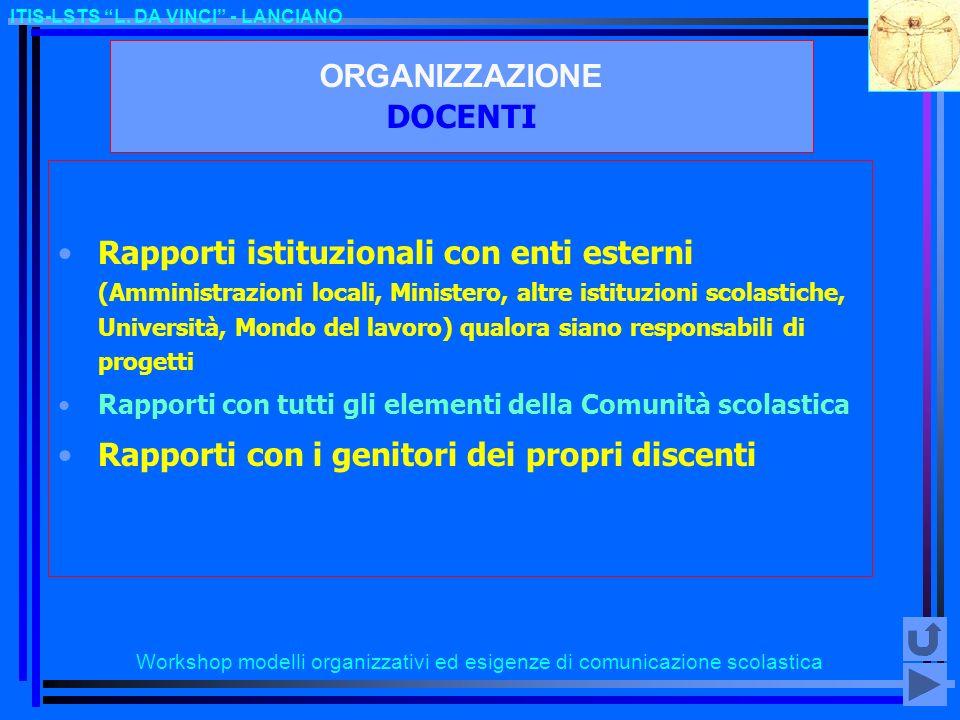 Workshop modelli organizzativi ed esigenze di comunicazione scolastica ITIS-LSTS L. DA VINCI - LANCIANO ORGANIZZAZIONE DOCENTI Rapporti istituzionali