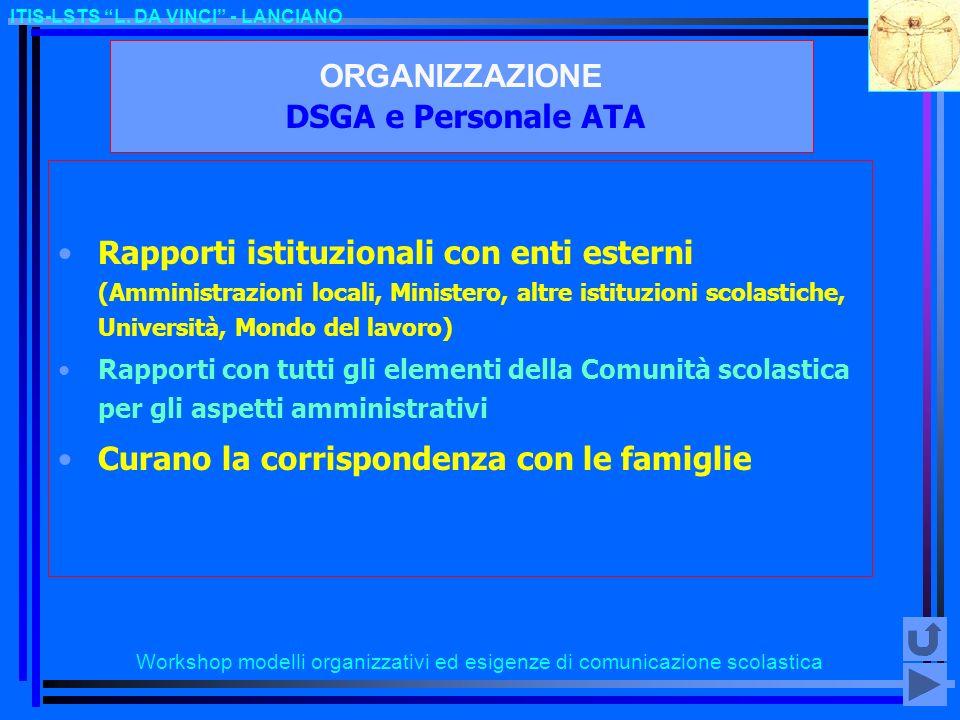 Workshop modelli organizzativi ed esigenze di comunicazione scolastica ITIS-LSTS L. DA VINCI - LANCIANO ORGANIZZAZIONE DSGA e Personale ATA Rapporti i