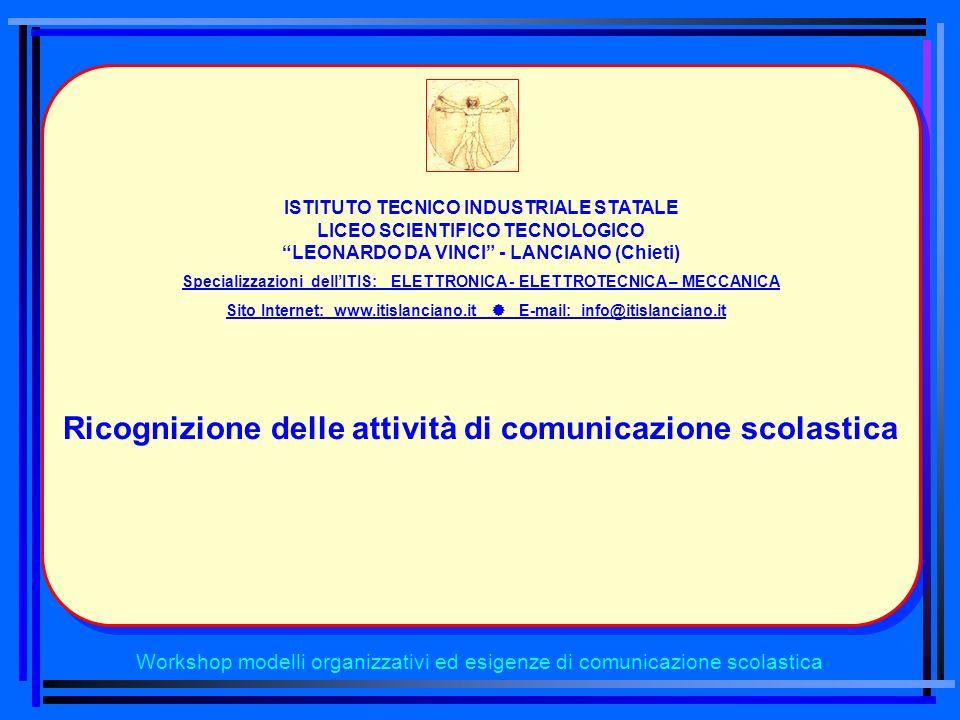Workshop modelli organizzativi ed esigenze di comunicazione scolastica ISTITUTO TECNICO INDUSTRIALE STATALE LICEO SCIENTIFICO TECNOLOGICO LEONARDO DA