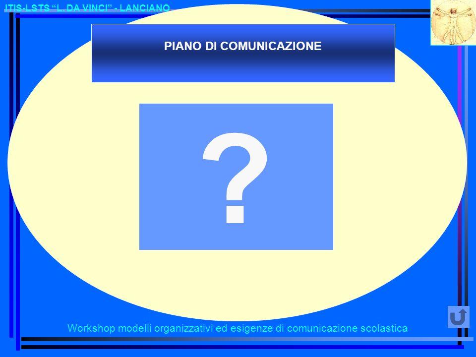 Workshop modelli organizzativi ed esigenze di comunicazione scolastica ITIS-LSTS L. DA VINCI - LANCIANO PIANO DI COMUNICAZIONE ?