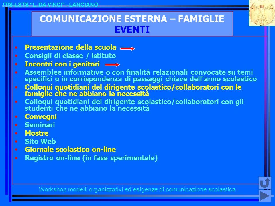 Workshop modelli organizzativi ed esigenze di comunicazione scolastica ITIS-LSTS L. DA VINCI - LANCIANO COMUNICAZIONE ESTERNA – FAMIGLIE EVENTI Presen