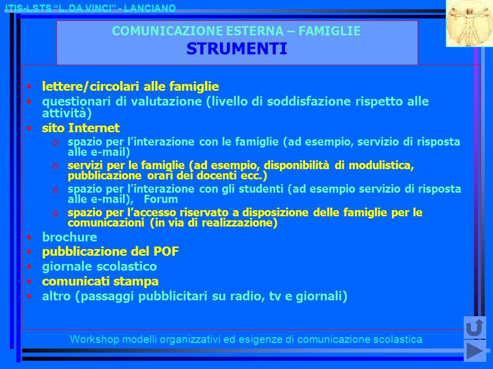 Workshop modelli organizzativi ed esigenze di comunicazione scolastica ITIS-LSTS L. DA VINCI - LANCIANO COMUNICAZIONE ESTERNA – FAMIGLIE STRUMENTI let