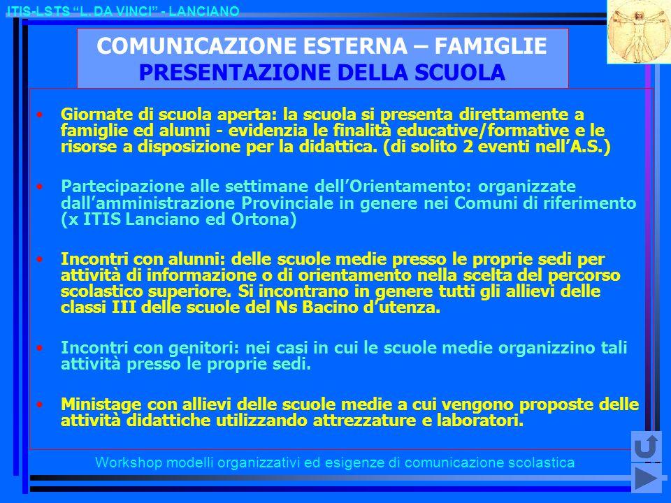 Workshop modelli organizzativi ed esigenze di comunicazione scolastica ITIS-LSTS L. DA VINCI - LANCIANO COMUNICAZIONE ESTERNA – FAMIGLIE PRESENTAZIONE