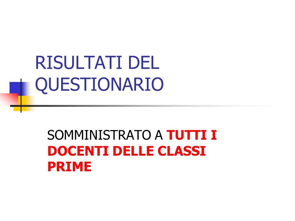 RISULTATI DEL QUESTIONARIO SOMMINISTRATO A TUTTI I DOCENTI DELLE CLASSI PRIME