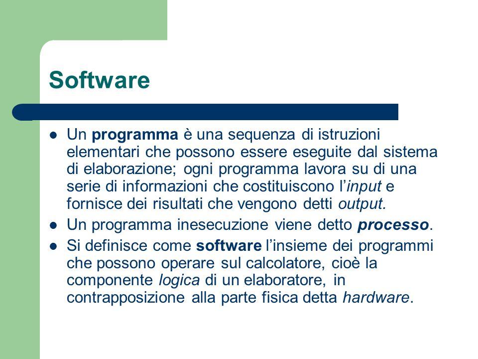 Software Un programma è una sequenza di istruzioni elementari che possono essere eseguite dal sistema di elaborazione; ogni programma lavora su di una