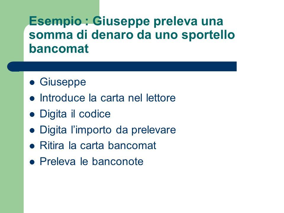Esempio : Giuseppe preleva una somma di denaro da uno sportello bancomat Giuseppe Introduce la carta nel lettore Digita il codice Digita limporto da p