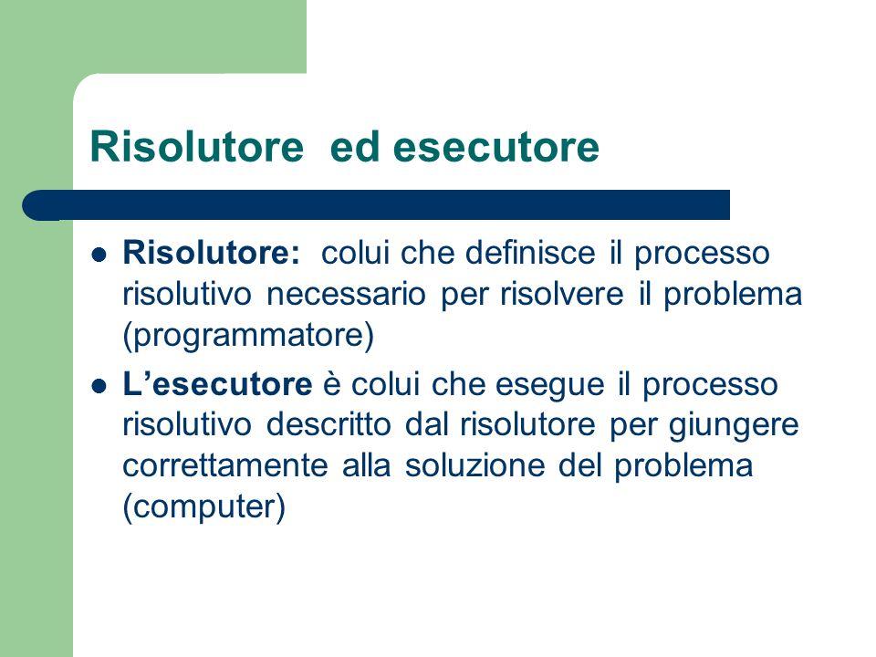 Risolutore ed esecutore Risolutore: colui che definisce il processo risolutivo necessario per risolvere il problema (programmatore) Lesecutore è colui