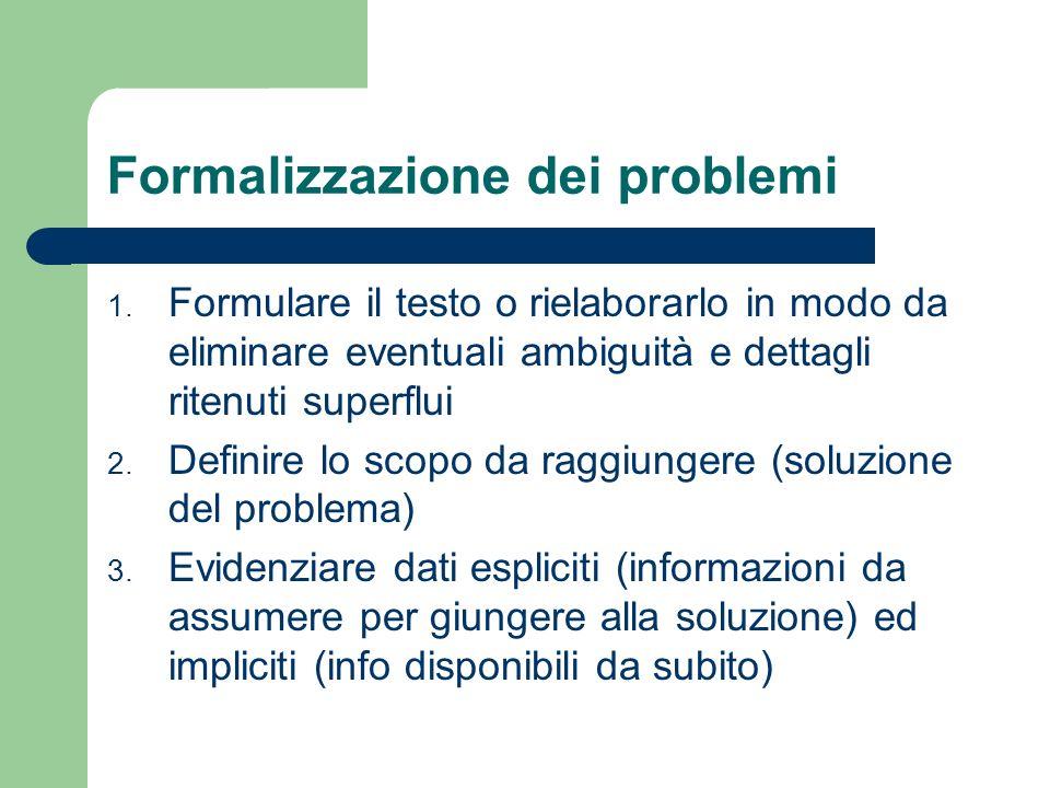 Formalizzazione dei problemi 1. Formulare il testo o rielaborarlo in modo da eliminare eventuali ambiguità e dettagli ritenuti superflui 2. Definire l