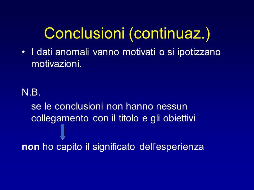 Conclusioni (continuaz.) I dati anomali vanno motivati o si ipotizzano motivazioni. N.B. se le conclusioni non hanno nessun collegamento con il titolo