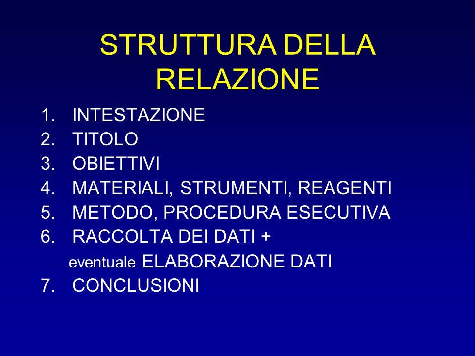 STRUTTURA DELLA RELAZIONE 1.INTESTAZIONE 2.TITOLO 3.OBIETTIVI 4.MATERIALI, STRUMENTI, REAGENTI 5.METODO, PROCEDURA ESECUTIVA 6.RACCOLTA DEI DATI + eve