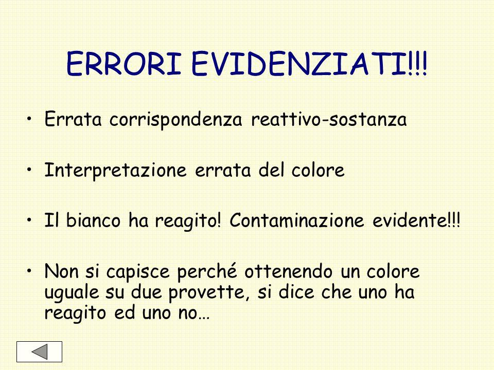 ERRORI EVIDENZIATI!!! Errata corrispondenza reattivo-sostanza Interpretazione errata del colore Il bianco ha reagito! Contaminazione evidente!!! Non s