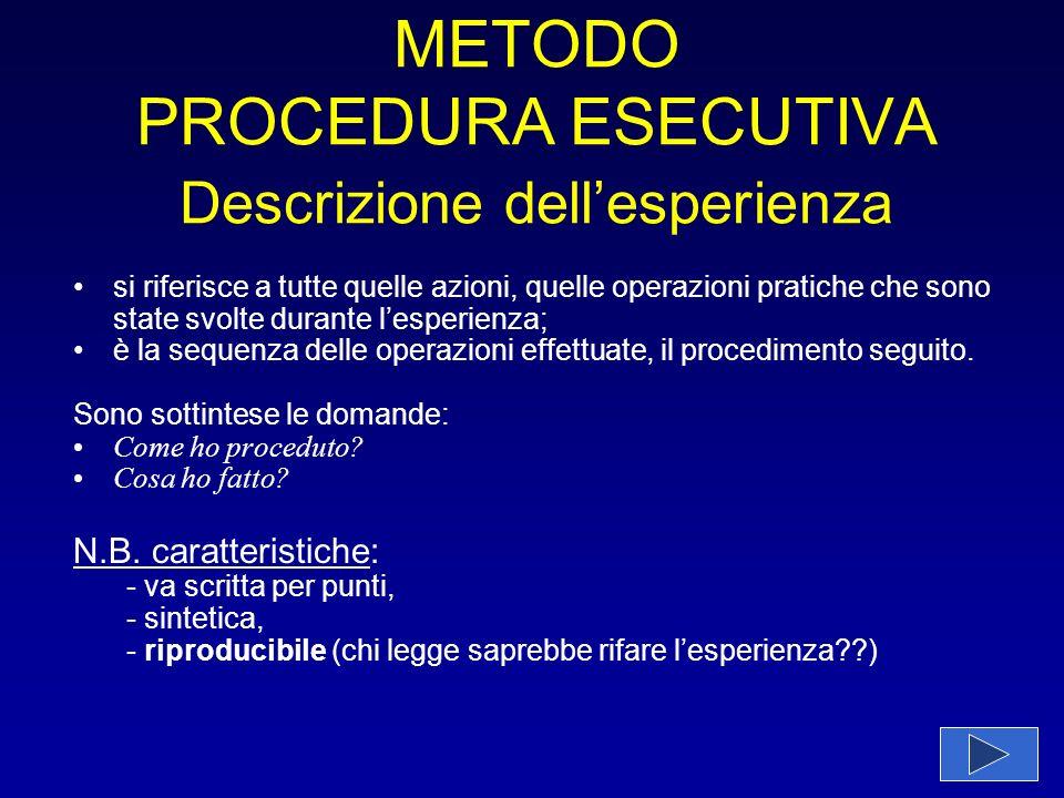 METODO PROCEDURA ESECUTIVA Descrizione dellesperienza si riferisce a tutte quelle azioni, quelle operazioni pratiche che sono state svolte durante les