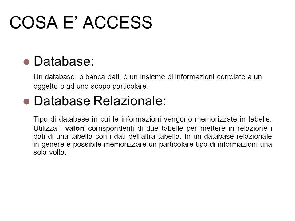 ELEMENTI DI ACCESS Con Microsoft Access è possibile gestire tutte le informazioni in un singolo file di database, all interno del quale sono disponibili: Tabelle per la memorizzazione dei dati; Query (interrogazioni) per la ricerca e il recupero dei soli dati desiderati; Maschere per la visualizzazione, l aggiunta e l aggiornamento dei dati delle tabelle; Report (rapporti) per l analisi o la stampa dei dati con un layout specifico; Pagine di accesso ai dati per la visualizzazione, l aggiornamento o l analisi dei dati via Internet o via Intranet.