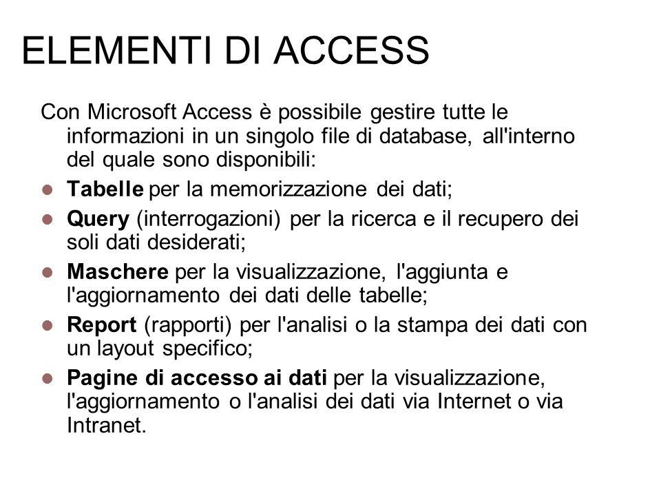 ELEMENTI DI ACCESS Con Microsoft Access è possibile gestire tutte le informazioni in un singolo file di database, all'interno del quale sono disponibi