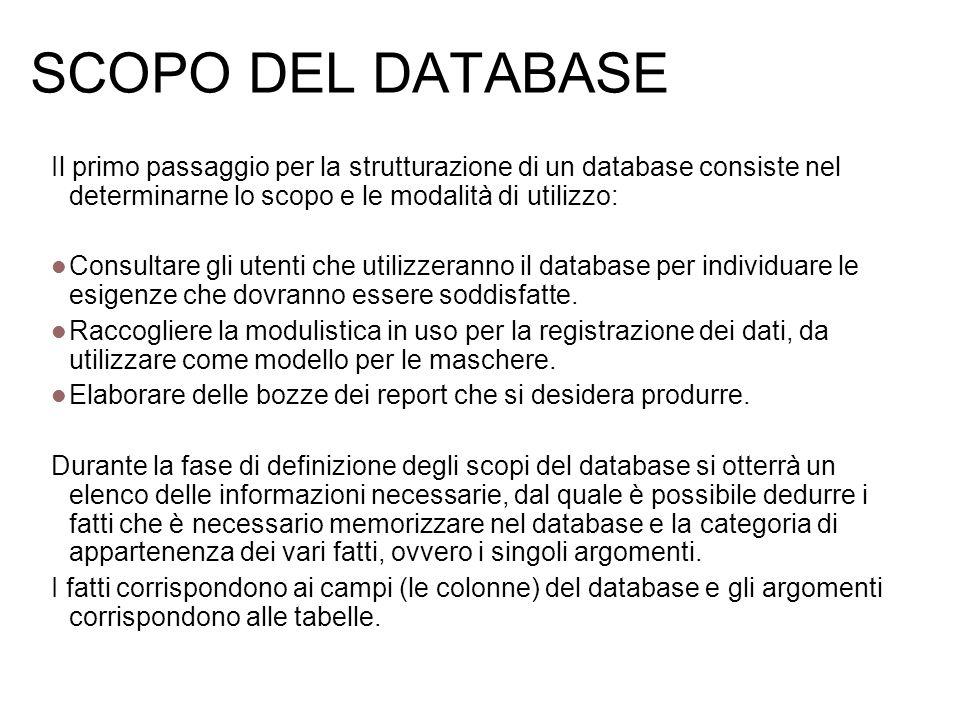 SCOPO DEL DATABASE Il primo passaggio per la strutturazione di un database consiste nel determinarne lo scopo e le modalità di utilizzo: Consultare gl