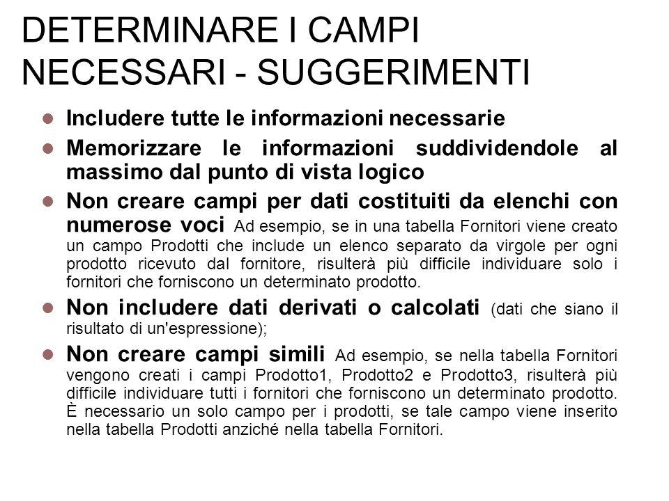 DETERMINARE I CAMPI NECESSARI - SUGGERIMENTI Includere tutte le informazioni necessarie Memorizzare le informazioni suddividendole al massimo dal punt