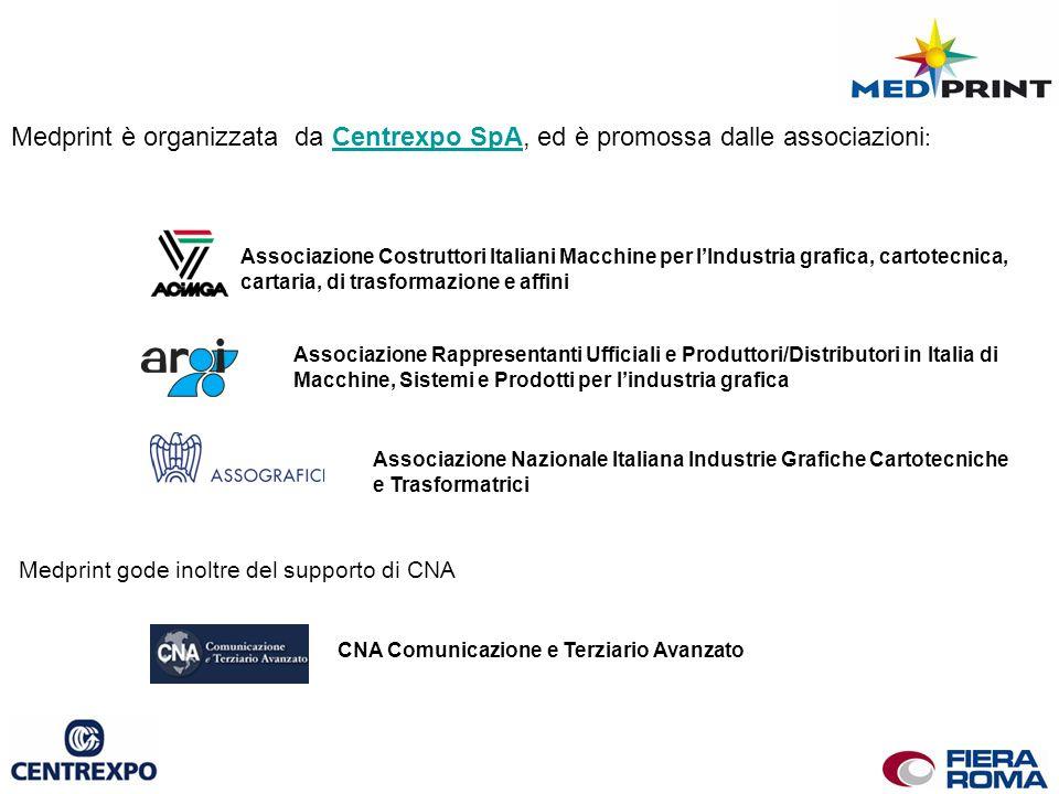 Medprint è organizzata da Centrexpo SpA, ed è promossa dalle associazioni :Centrexpo SpA Associazione Costruttori Italiani Macchine per lIndustria gra