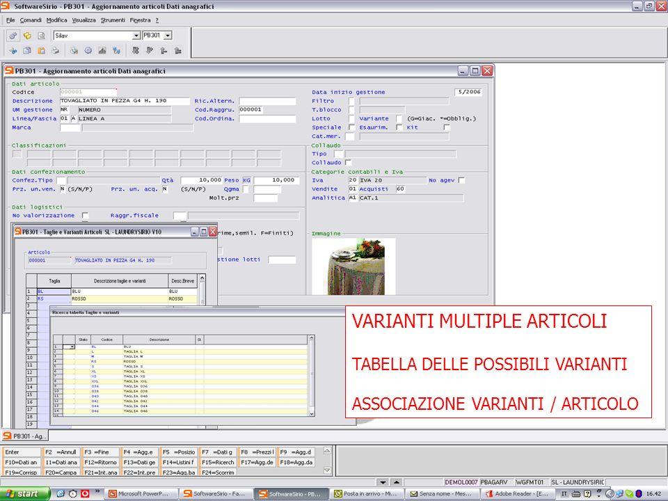 13 febbrario 2007 VARIANTI MULTIPLE ARTICOLI TABELLA DELLE POSSIBILI VARIANTI ASSOCIAZIONE VARIANTI / ARTICOLO
