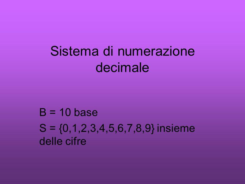 Sistema di numerazione decimale B = 10 base S = {0,1,2,3,4,5,6,7,8,9} insieme delle cifre
