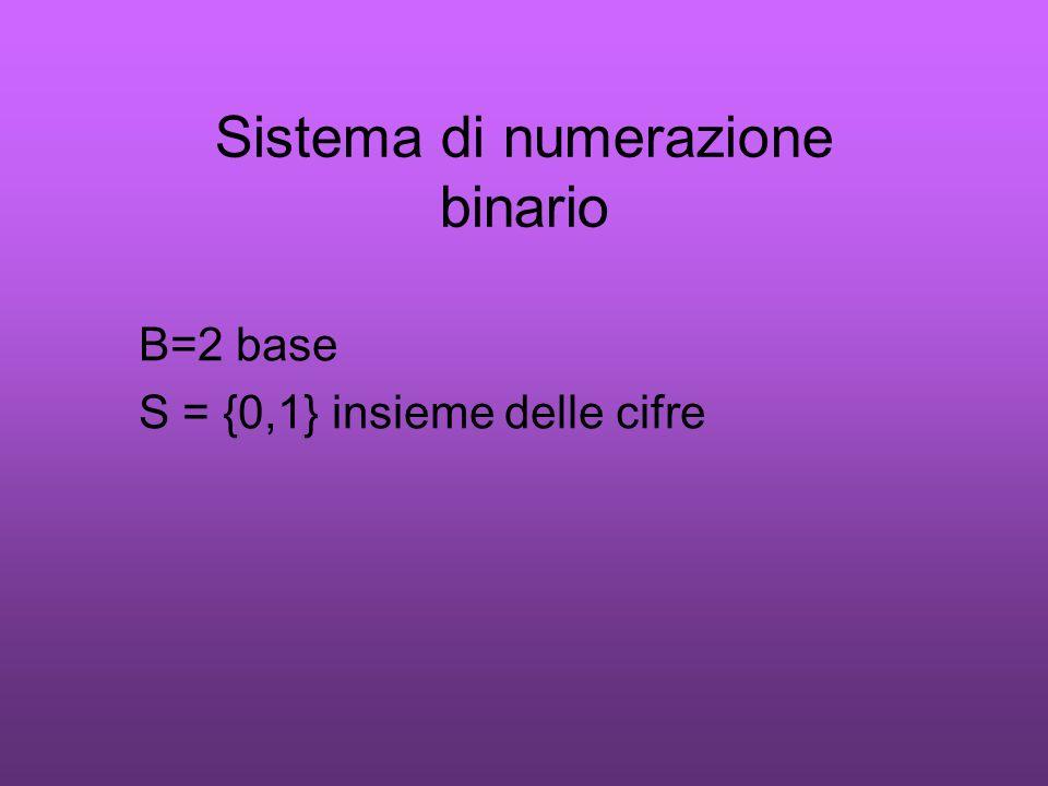 Trasformazione binario/decimale (1010101) 2 () 10 (1 6 0 5 1 4 0 3 1 2 0 1 1 0 ) 2 = =1 * 2 6 + 0 * 2 5 + 1 * 2 4 + 0 * 2 3 + 1 * 2 2 + + 0 * 2 1 + 1 * 2 0 = = 64 + 0 + 16 + 0 + 4 + 0 + 1= (85) 10 (111011) 2 () 10 (1 5 1 4 1 3 0 2 1 1 1 0 ) 2 = 1 * 2 5 + 1 * 2 4 + 1 * 2 3 + 0 * 2 2 + 1 * 2 1 + + 1 * 2 0 = 32 + 16 + 8 + 0 + 2 + 1= (59) 10