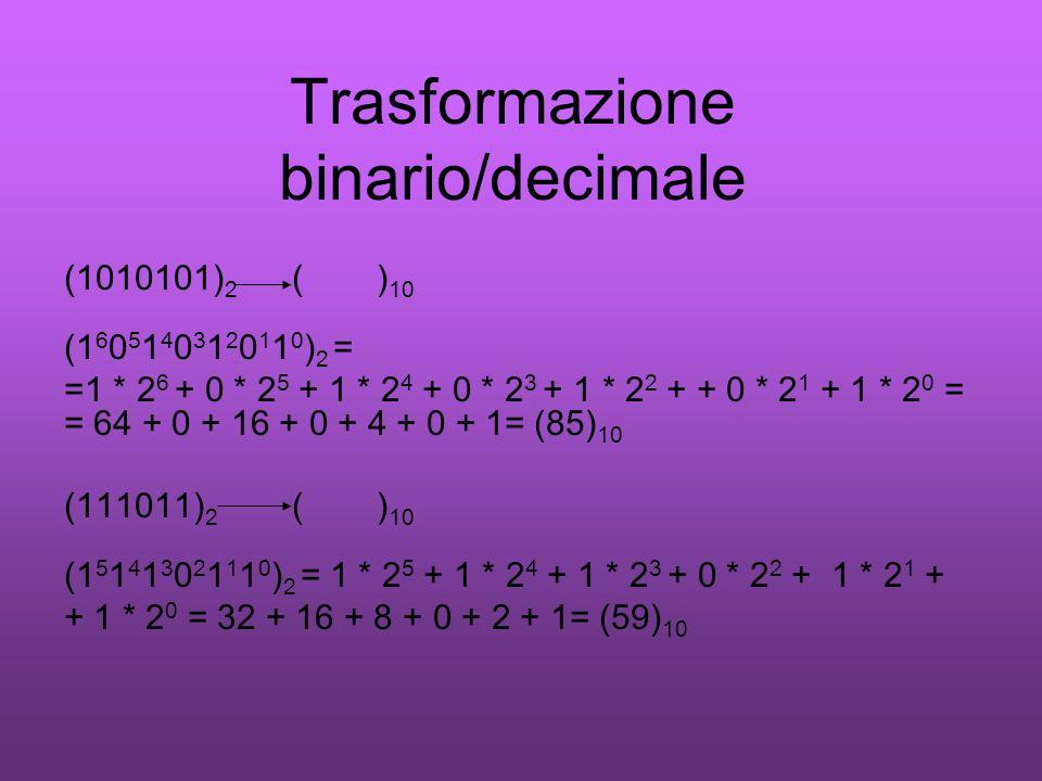 Trasformazione binario/decimale (1010101) 2 () 10 (1 6 0 5 1 4 0 3 1 2 0 1 1 0 ) 2 = =1 * 2 6 + 0 * 2 5 + 1 * 2 4 + 0 * 2 3 + 1 * 2 2 + + 0 * 2 1 + 1
