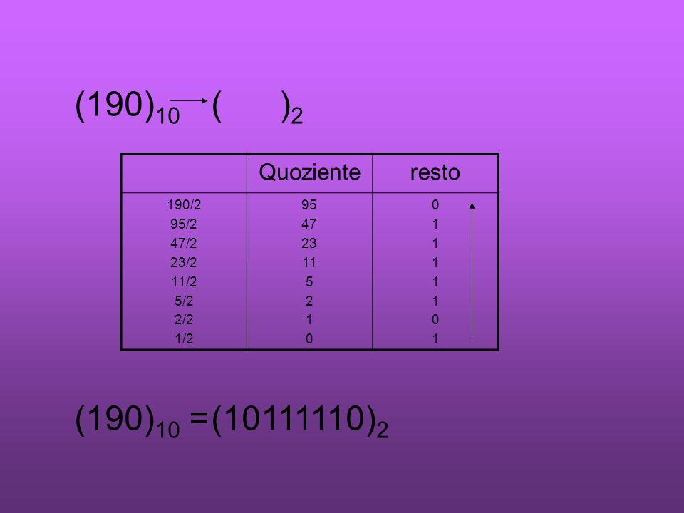 Trasformazione binario/decimale numeri con la virgola (10101,01) 2 () 10 (1 4 0 3 1 2 0 1 1 0,0 -1 1 -2 ) 2 = = 1 * 2 4 + 0 * 2 3 + 1 * 2 2 + 0 * 2 1 + 1 * 2 0 + + 0 * 2 -1 + 1 * 2 -2 = = 16 + 0 + 4 + 0 + 1 + 0 + 1 * (¼)= = 21 + 0,25 =(21,25) 10