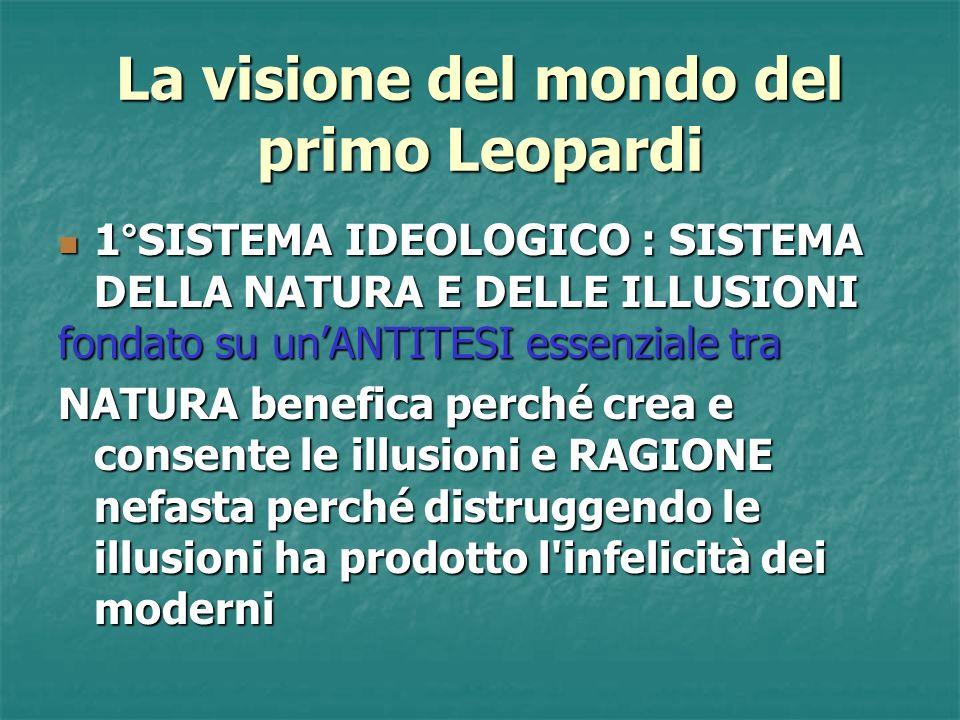 La visione del mondo del primo Leopardi 1°SISTEMA IDEOLOGICO : SISTEMA DELLA NATURA E DELLE ILLUSIONI 1°SISTEMA IDEOLOGICO : SISTEMA DELLA NATURA E DE