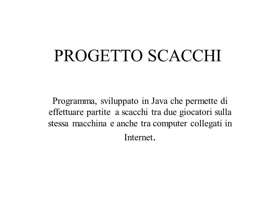 PROGETTO SCACCHI Programma, sviluppato in Java che permette di effettuare partite a scacchi tra due giocatori sulla stessa macchina e anche tra computer collegati in Internet.