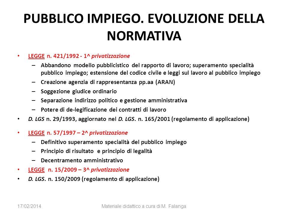 PUBBLICO IMPIEGO. EVOLUZIONE DELLA NORMATIVA LEGGE n. 421/1992 - 1^ privatizzazione – Abbandono modello pubblicistico del rapporto di lavoro; superame