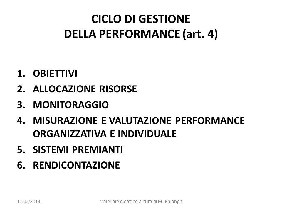 CICLO DI GESTIONE DELLA PERFORMANCE (art. 4) 1.OBIETTIVI 2.ALLOCAZIONE RISORSE 3.MONITORAGGIO 4.MISURAZIONE E VALUTAZIONE PERFORMANCE ORGANIZZATIVA E