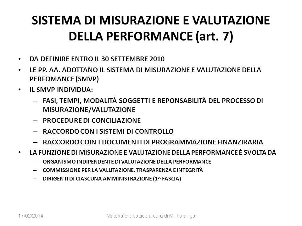 SISTEMA DI MISURAZIONE E VALUTAZIONE DELLA PERFORMANCE (art. 7) DA DEFINIRE ENTRO IL 30 SETTEMBRE 2010 LE PP. AA. ADOTTANO IL SISTEMA DI MISURAZIONE E