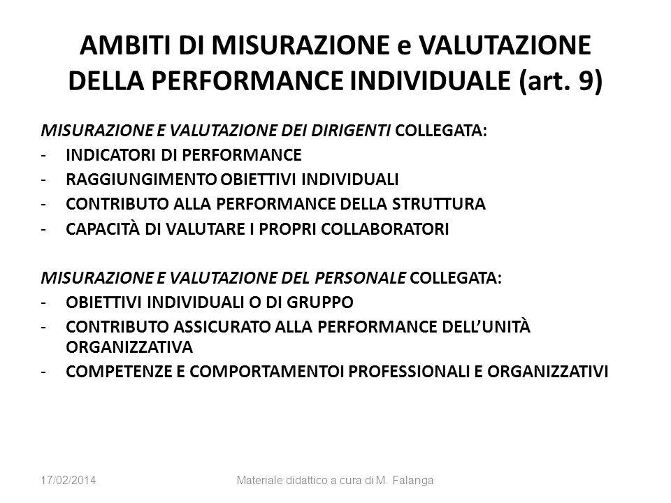 AMBITI DI MISURAZIONE e VALUTAZIONE DELLA PERFORMANCE INDIVIDUALE (art. 9) MISURAZIONE E VALUTAZIONE DEI DIRIGENTI COLLEGATA: -INDICATORI DI PERFORMAN