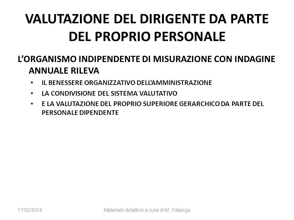 VALUTAZIONE DEL DIRIGENTE DA PARTE DEL PROPRIO PERSONALE LORGANISMO INDIPENDENTE DI MISURAZIONE CON INDAGINE ANNUALE RILEVA IL BENESSERE ORGANIZZATIVO DELLAMMINISTRAZIONE LA CONDIVISIONE DEL SISTEMA VALUTATIVO E LA VALUTAZIONE DEL PROPRIO SUPERIORE GERARCHICO DA PARTE DEL PERSONALE DIPENDENTE 17/02/2014Materiale didattico a cura di M.