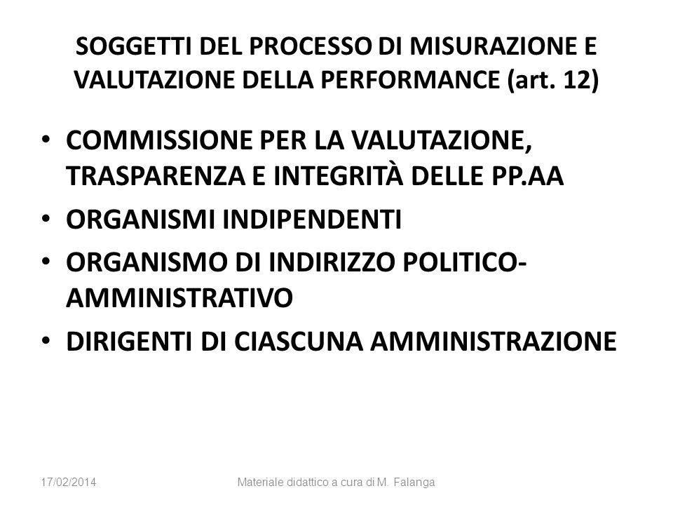 SOGGETTI DEL PROCESSO DI MISURAZIONE E VALUTAZIONE DELLA PERFORMANCE (art.